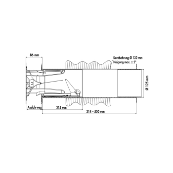 COMPAIR® flow Star Mauerkasten 125